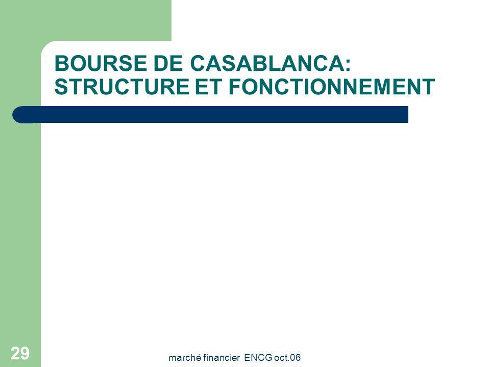 BOURSE DE CASABLANCA: STRUCTURE ET FONCTIONNEMENT