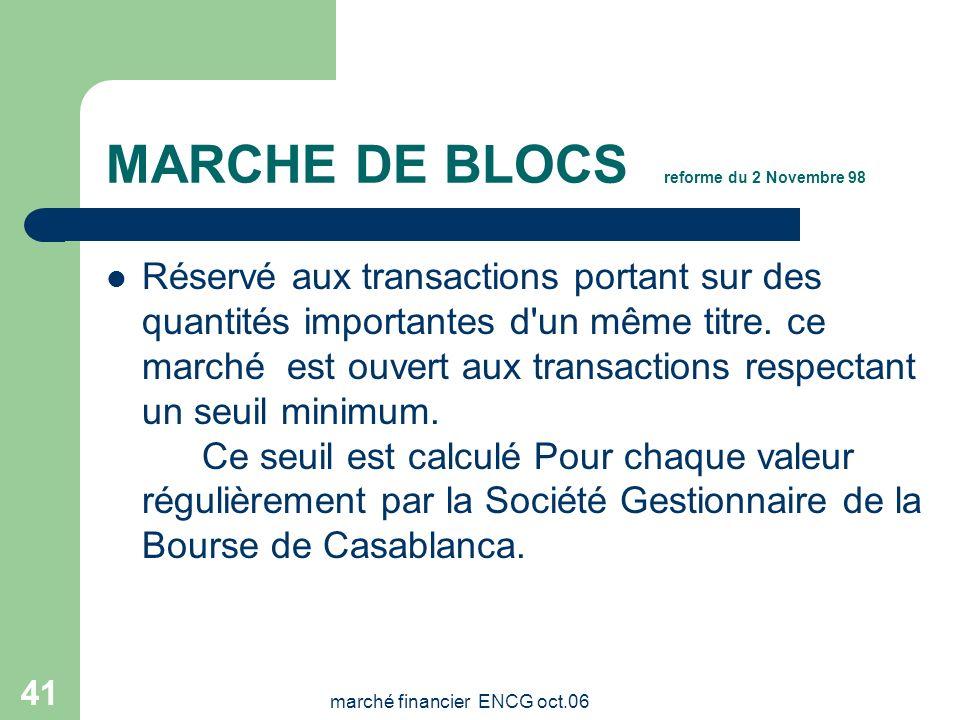 MARCHE DE BLOCS reforme du 2 Novembre 98
