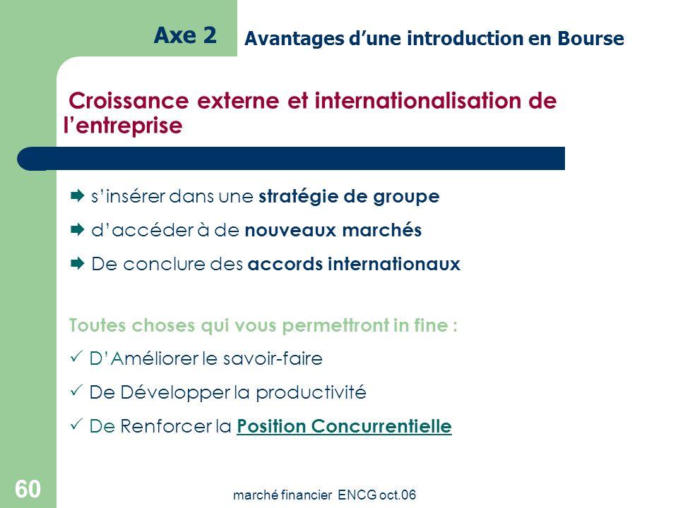 Croissance externe et internationalisation de l'entreprise