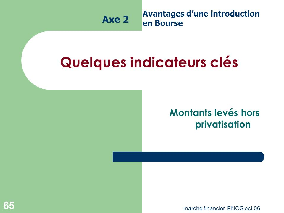 Quelques indicateurs clés