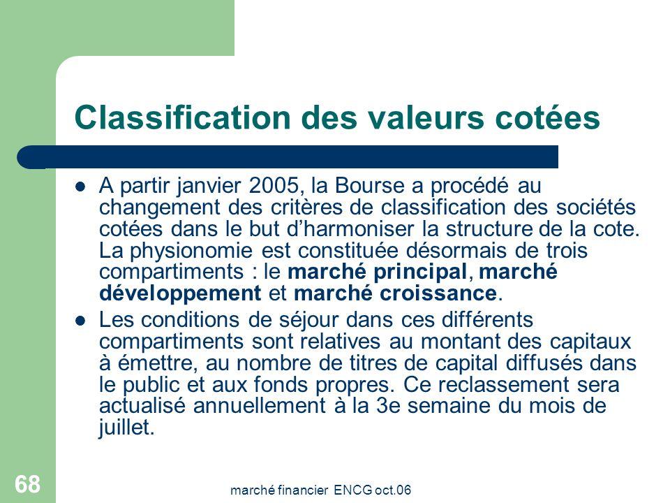 Classification des valeurs cotées