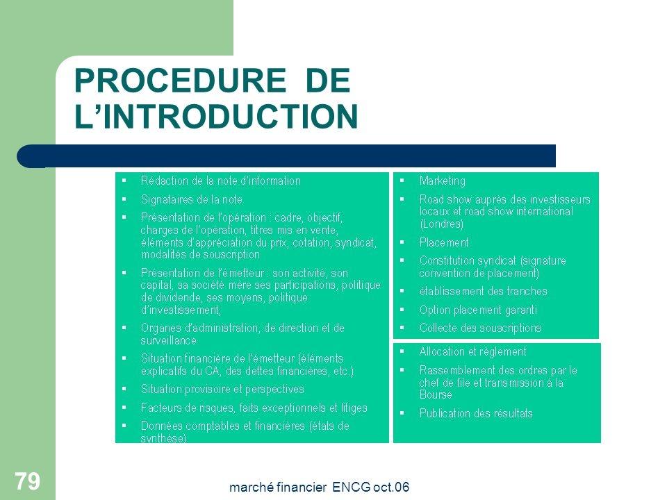 PROCEDURE DE L'INTRODUCTION