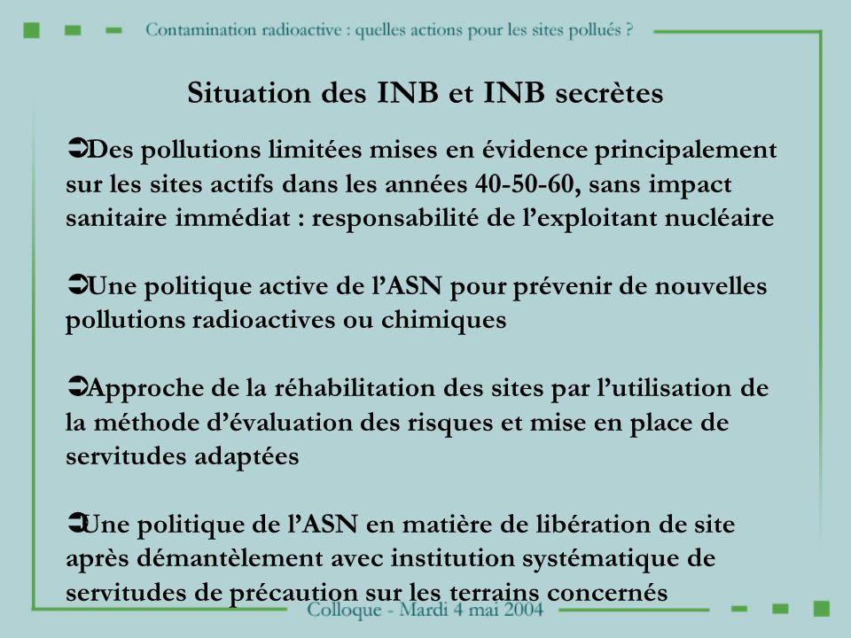 Situation des INB et INB secrètes