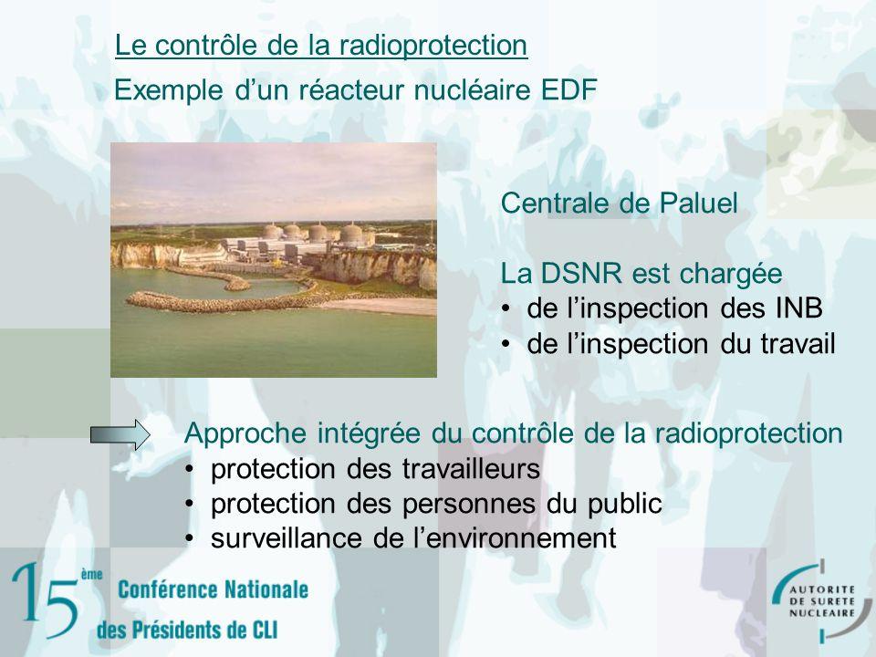 Le contrôle de la radioprotection