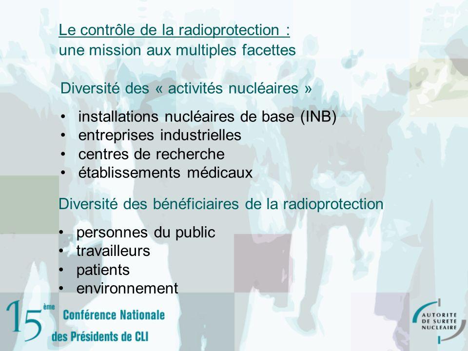 Le contrôle de la radioprotection :