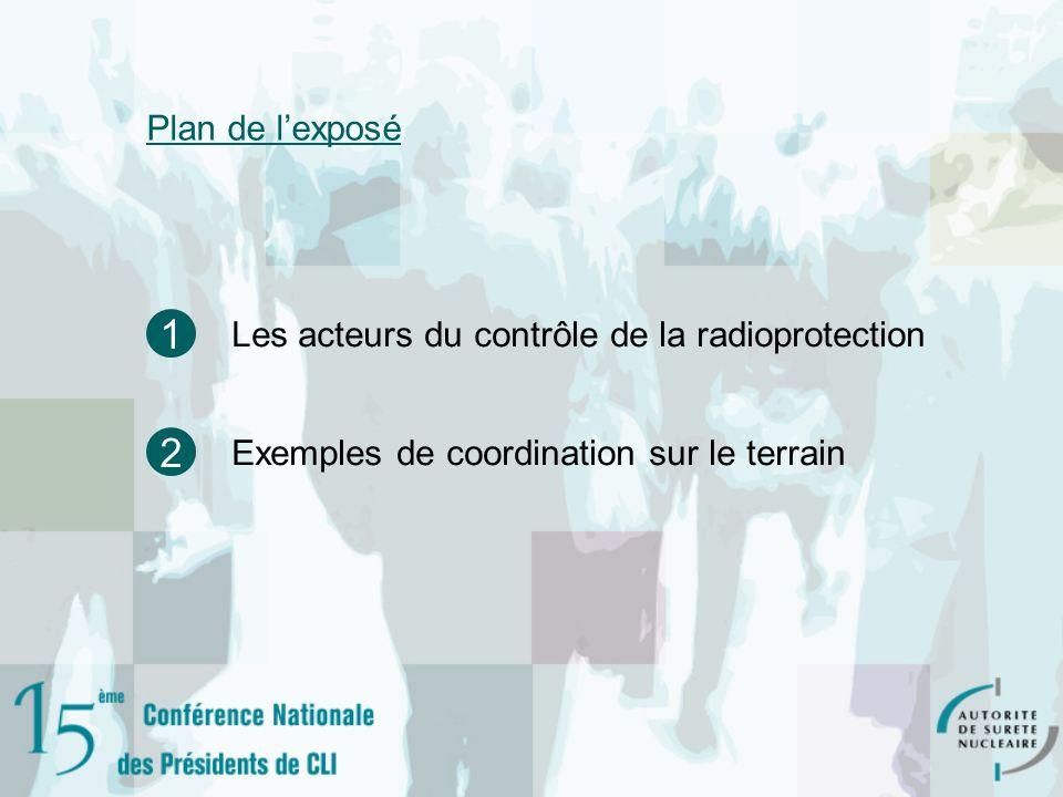 1 2 Plan de l'exposé Les acteurs du contrôle de la radioprotection