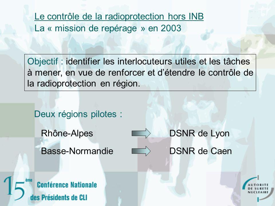 Le contrôle de la radioprotection hors INB