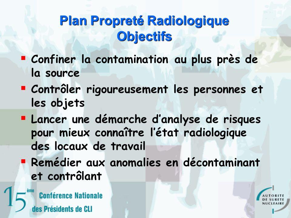 Plan Propreté Radiologique Objectifs