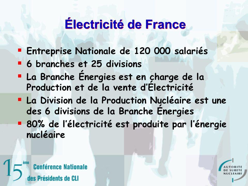 Électricité de France Entreprise Nationale de 120 000 salariés