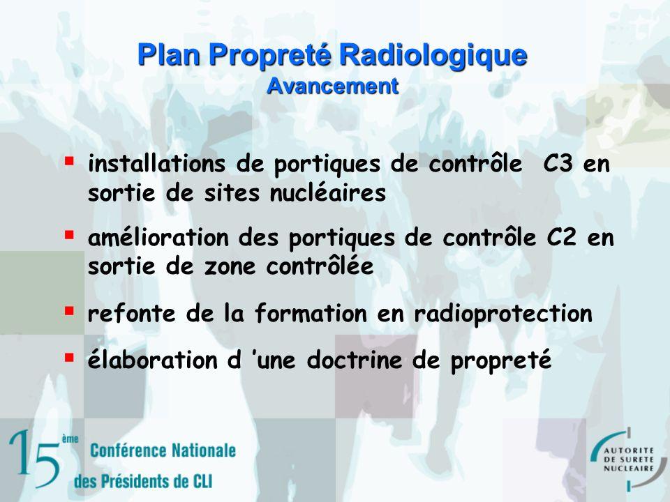 Plan Propreté Radiologique Avancement