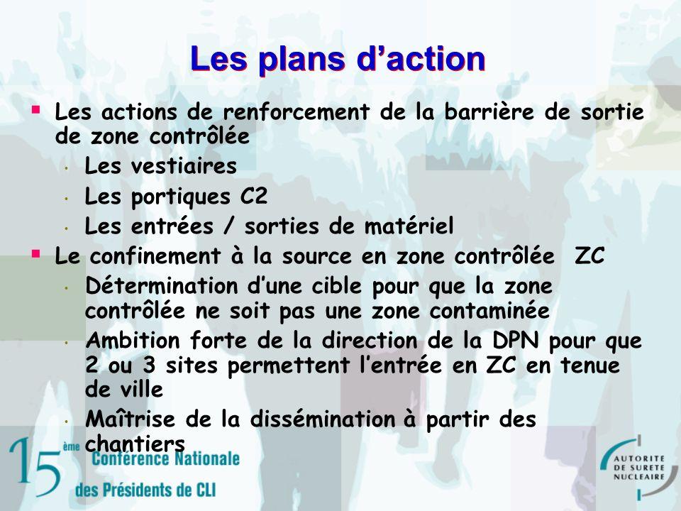 Les plans d'action Les actions de renforcement de la barrière de sortie de zone contrôlée. Les vestiaires.