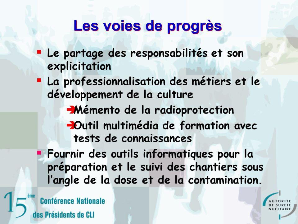 Les voies de progrès Le partage des responsabilités et son explicitation. La professionnalisation des métiers et le développement de la culture.