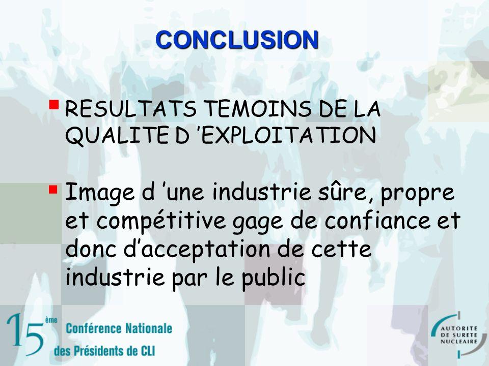 CONCLUSION RESULTATS TEMOINS DE LA QUALITE D 'EXPLOITATION.
