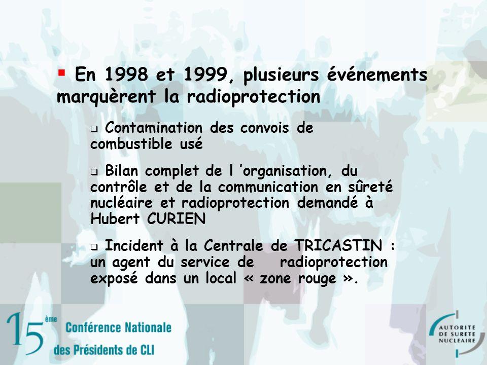 En 1998 et 1999, plusieurs événements marquèrent la radioprotection