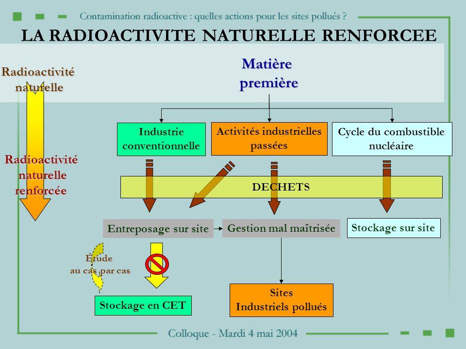 LA RADIOACTIVITE NATURELLE RENFORCEE