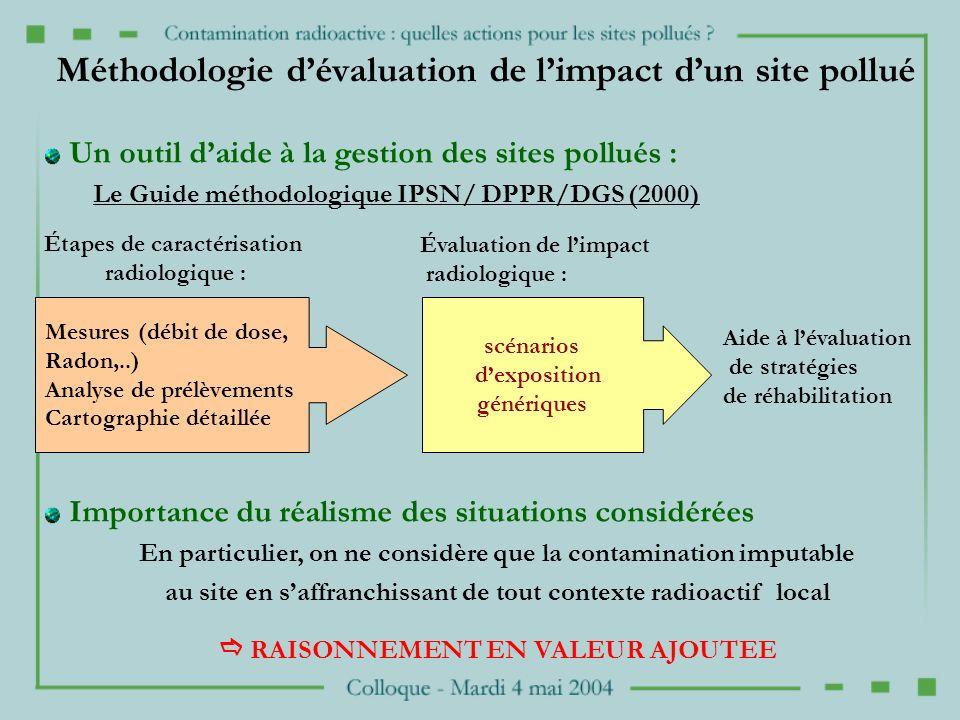 Méthodologie d'évaluation de l'impact d'un site pollué