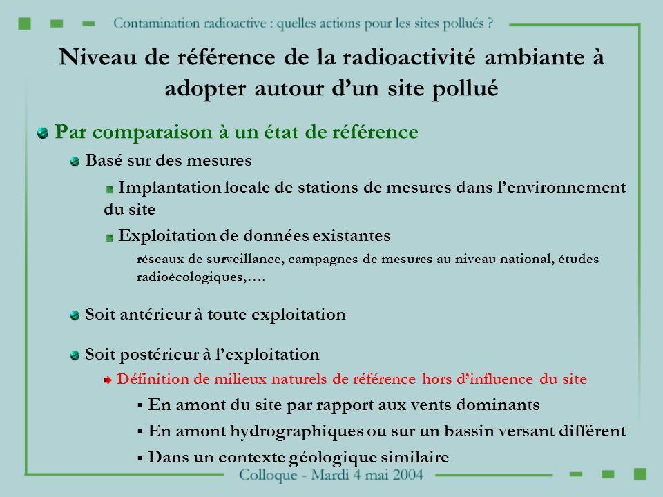 Niveau de référence de la radioactivité ambiante à adopter autour d'un site pollué