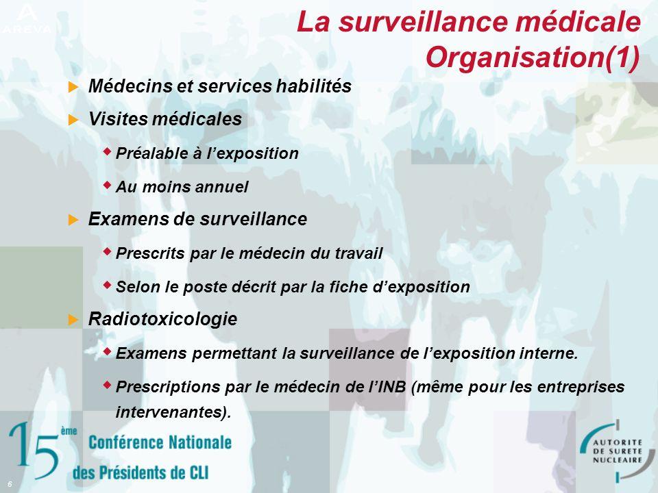 La surveillance médicale Organisation(1)