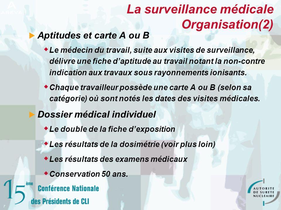 La surveillance médicale Organisation(2)
