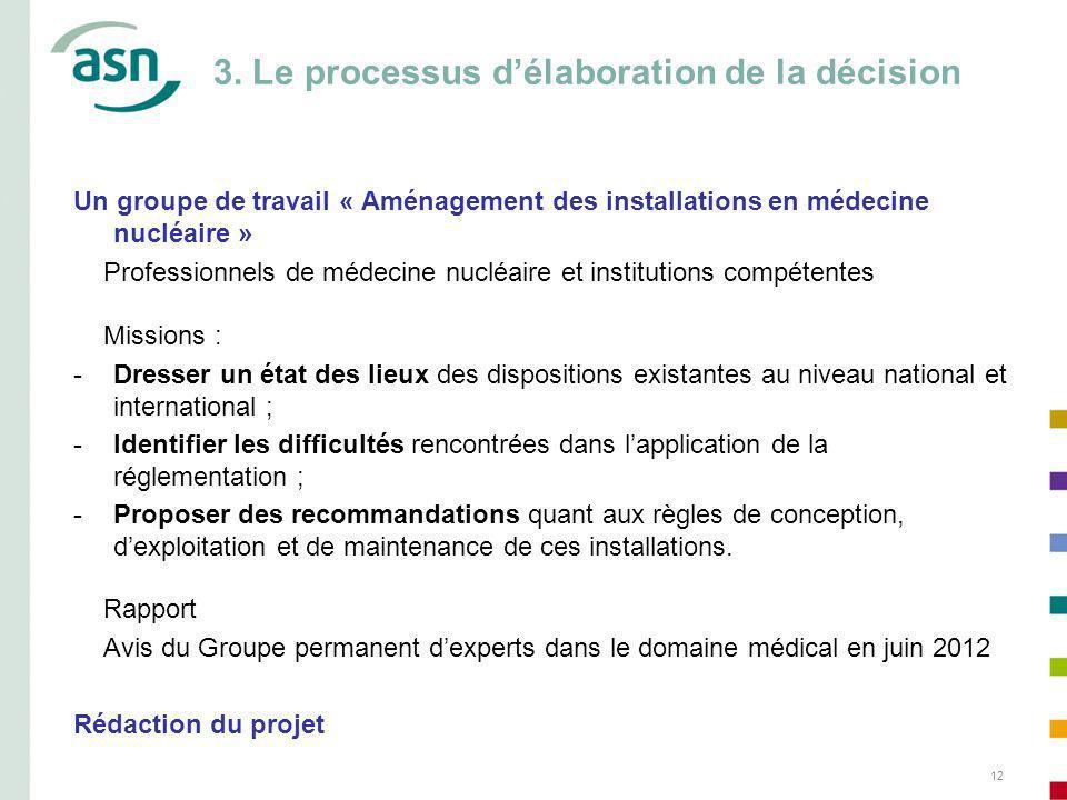 3. Le processus d'élaboration de la décision