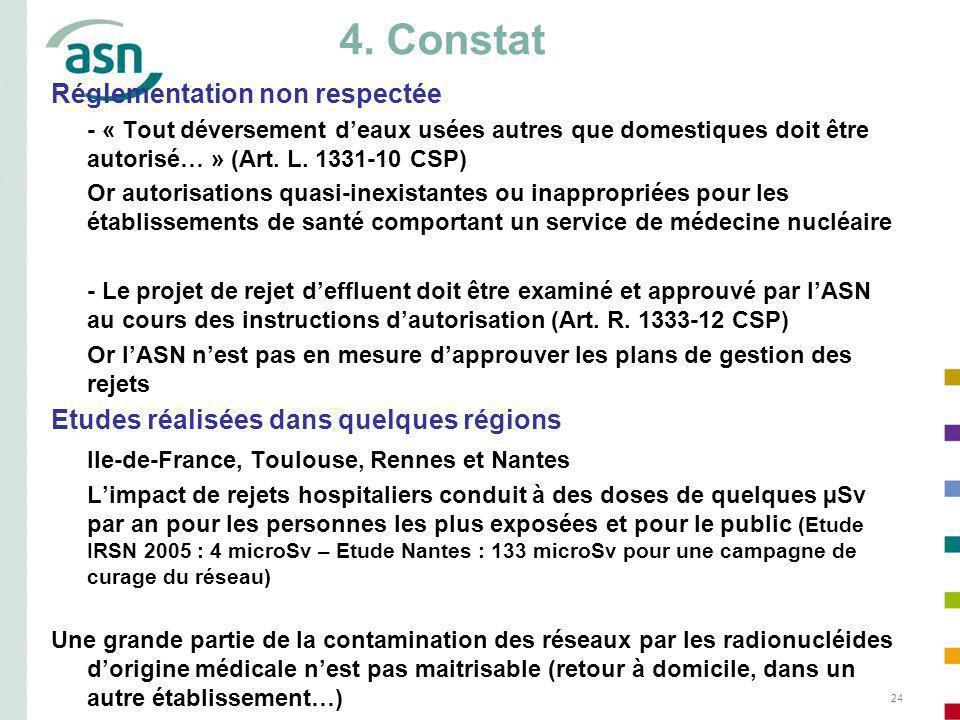 4. Constat Réglementation non respectée