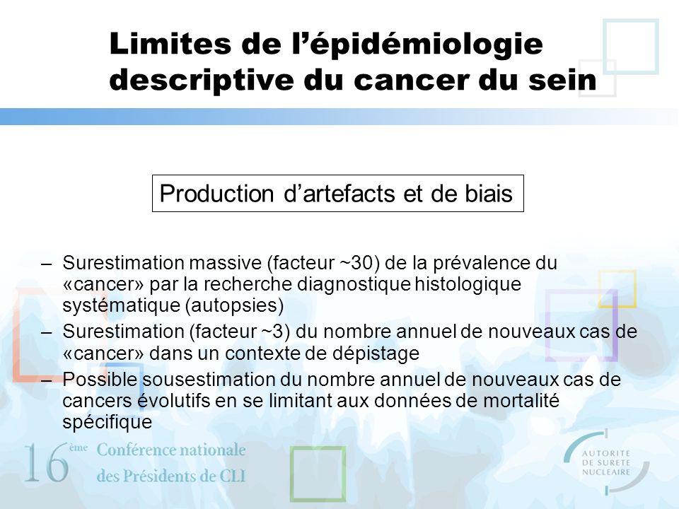 Limites de l'épidémiologie descriptive du cancer du sein