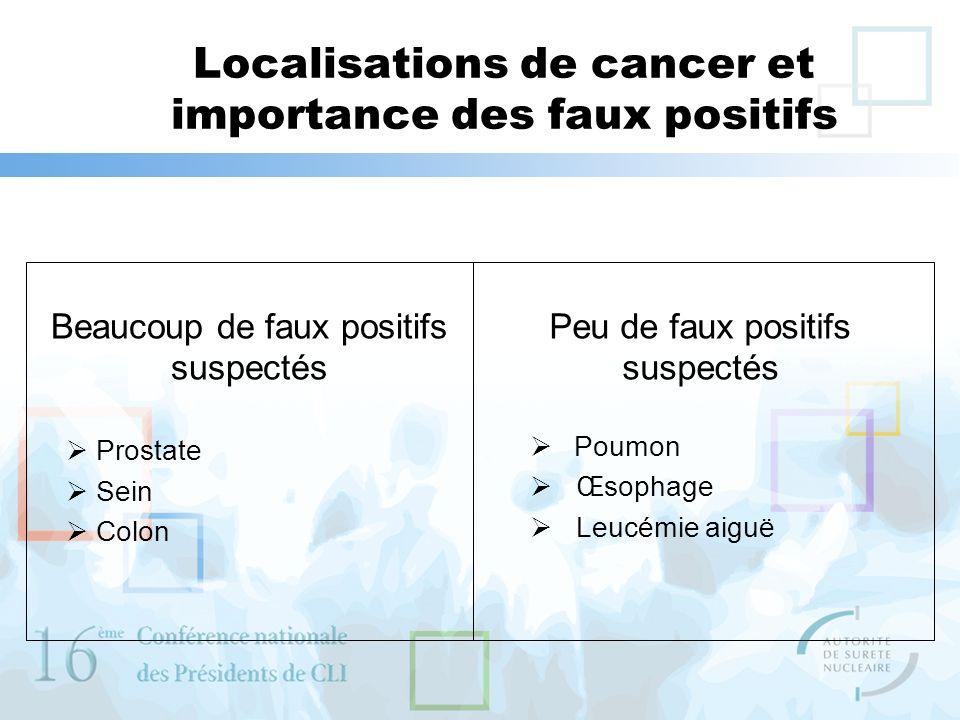 Localisations de cancer et importance des faux positifs