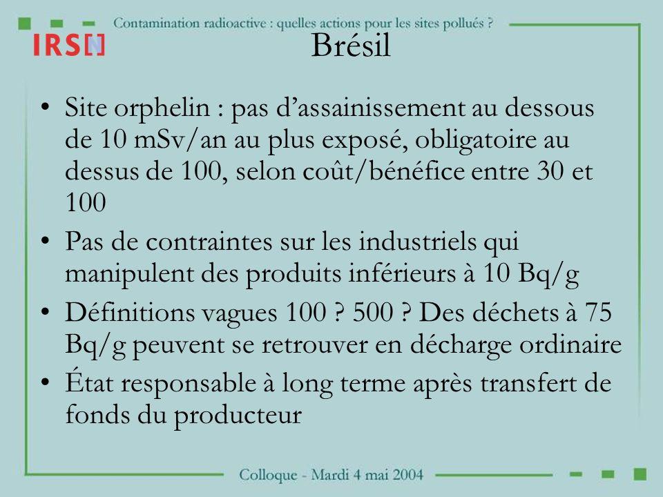 Brésil Site orphelin : pas d'assainissement au dessous de 10 mSv/an au plus exposé, obligatoire au dessus de 100, selon coût/bénéfice entre 30 et 100.