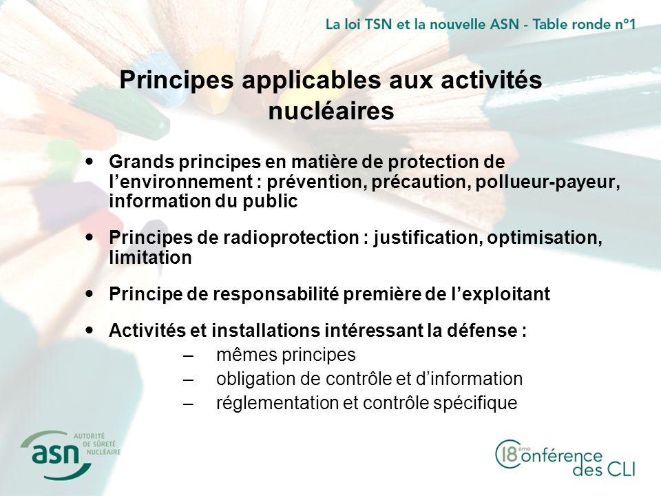 Principes applicables aux activités nucléaires