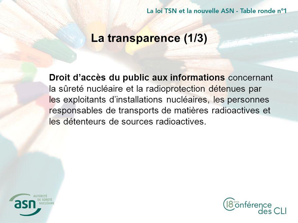 La transparence (1/3)