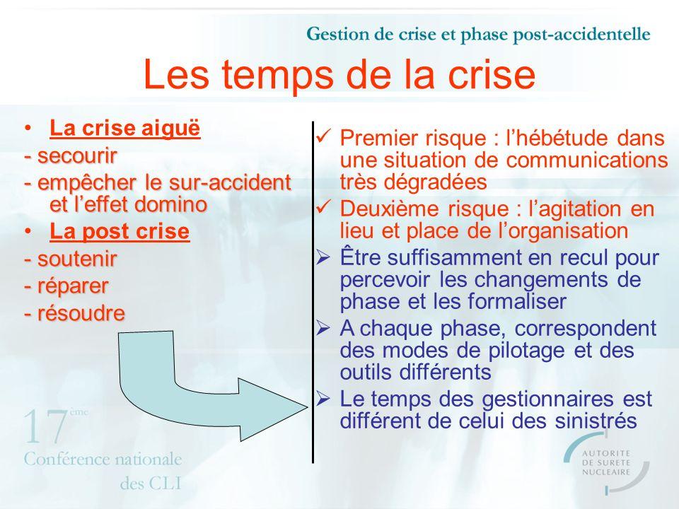 Les temps de la crise La crise aiguë - secourir
