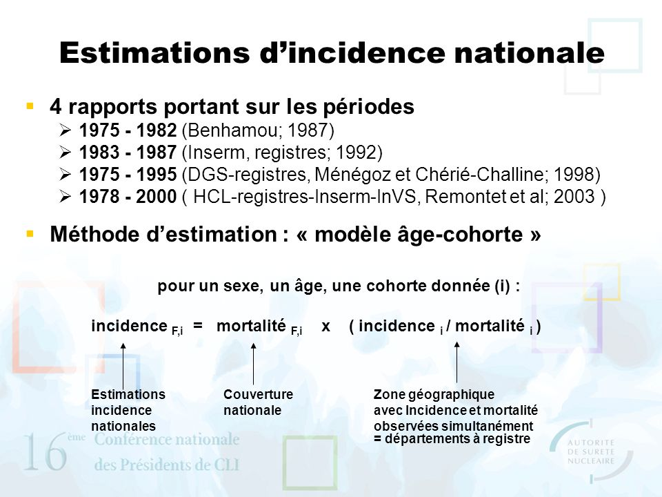 Estimations d'incidence nationale