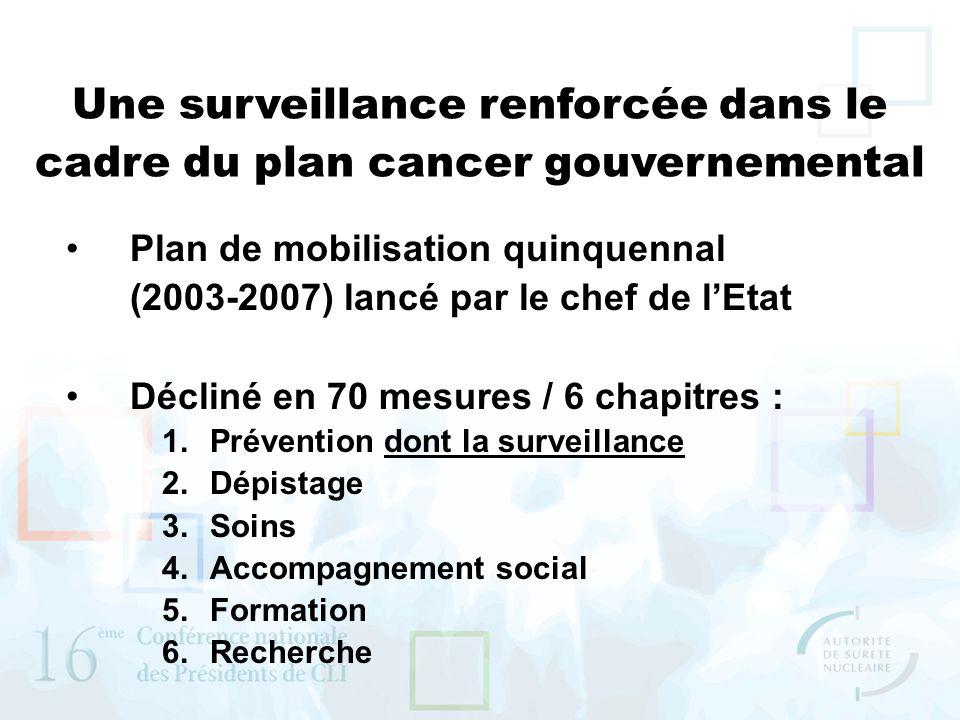 Une surveillance renforcée dans le cadre du plan cancer gouvernemental