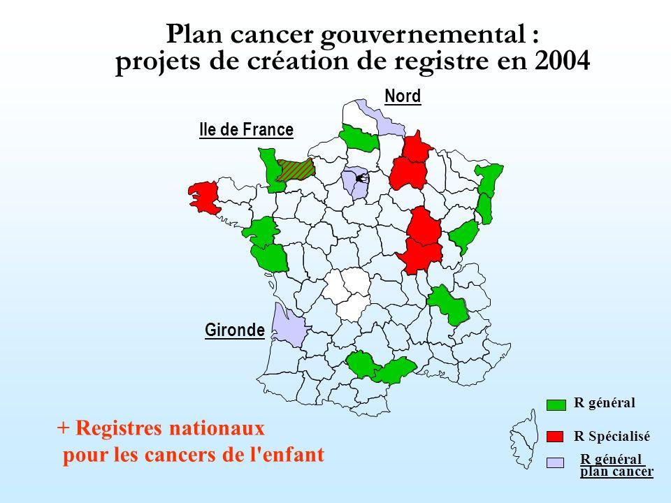 Plan cancer gouvernemental : projets de création de registre en 2004