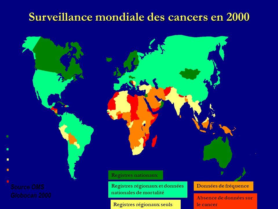 Surveillance mondiale des cancers en 2000