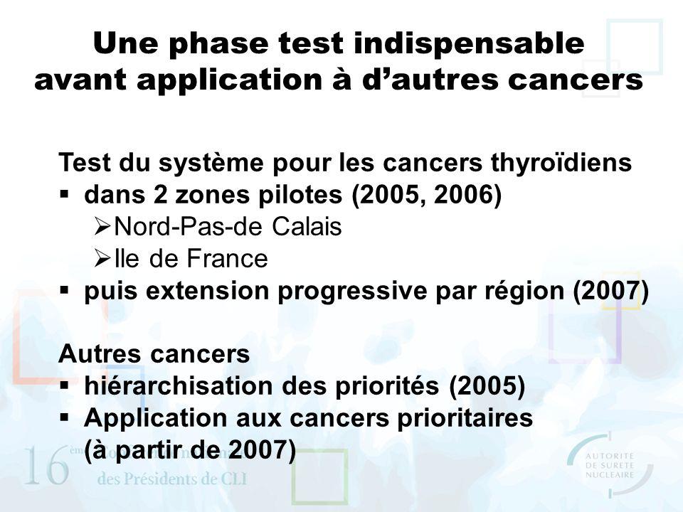 Une phase test indispensable avant application à d'autres cancers