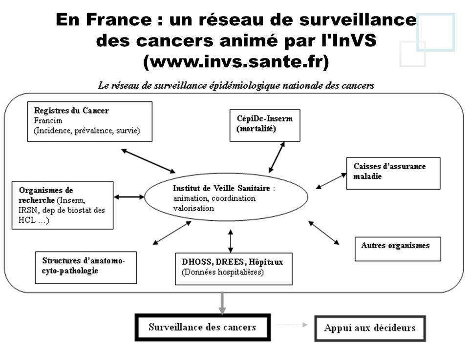 En France : un réseau de surveillance