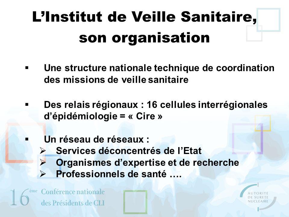 L'Institut de Veille Sanitaire, son organisation