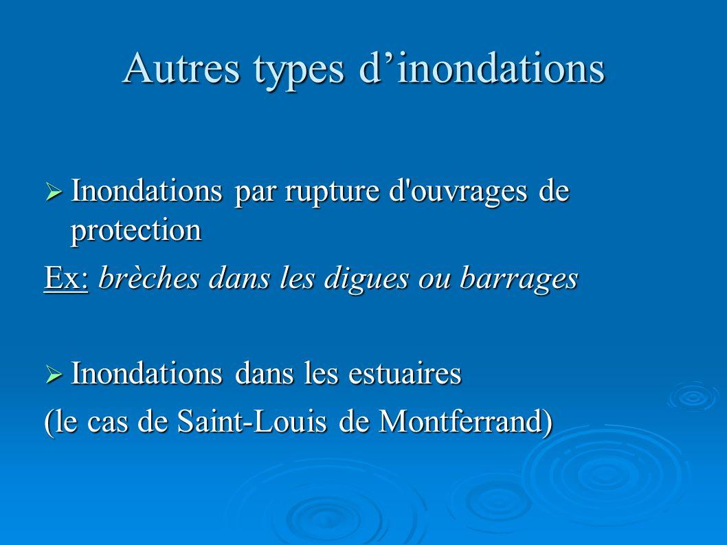 Autres types d'inondations