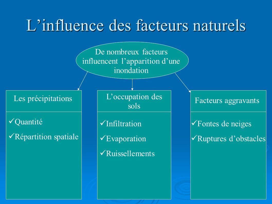 L'influence des facteurs naturels