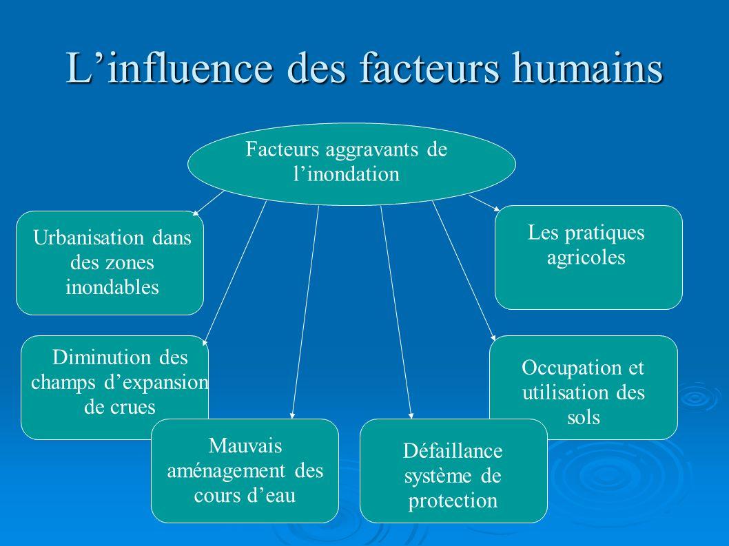 L'influence des facteurs humains