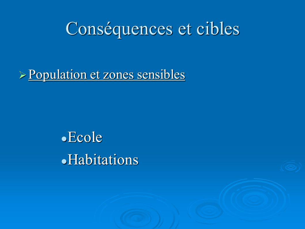 Conséquences et cibles