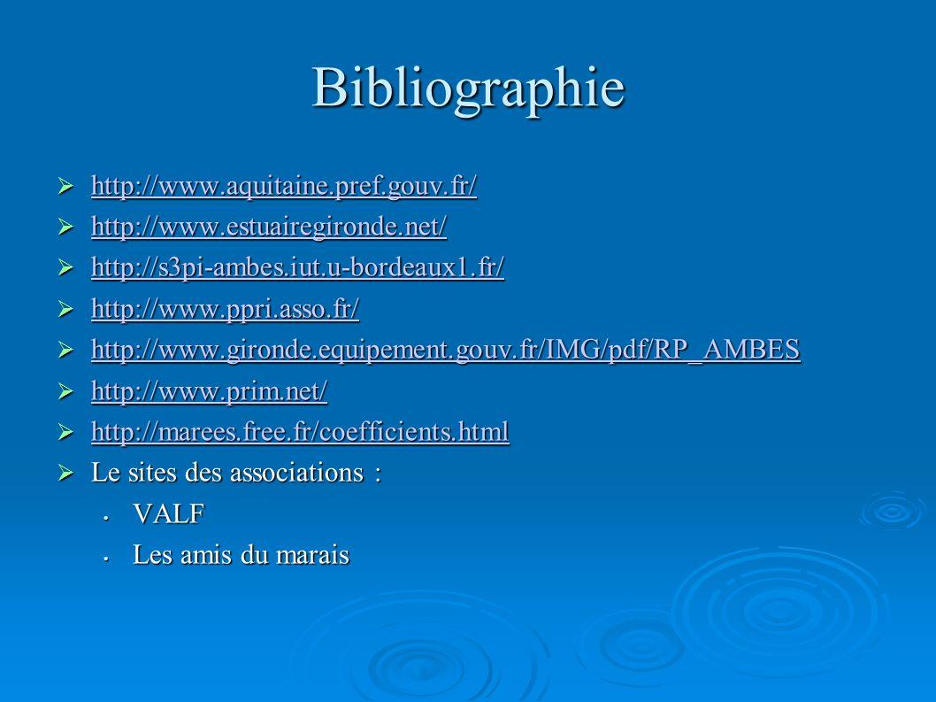 Bibliographie http://www.aquitaine.pref.gouv.fr/