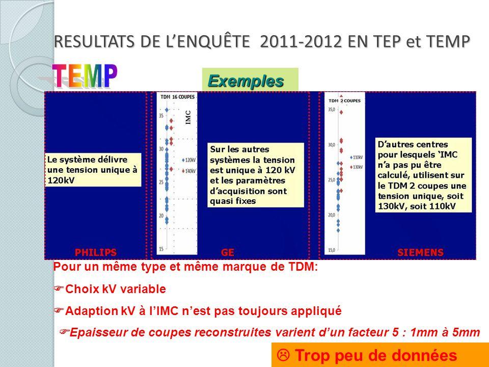 RESULTATS DE L'ENQUÊTE 2011-2012 EN TEP et TEMP