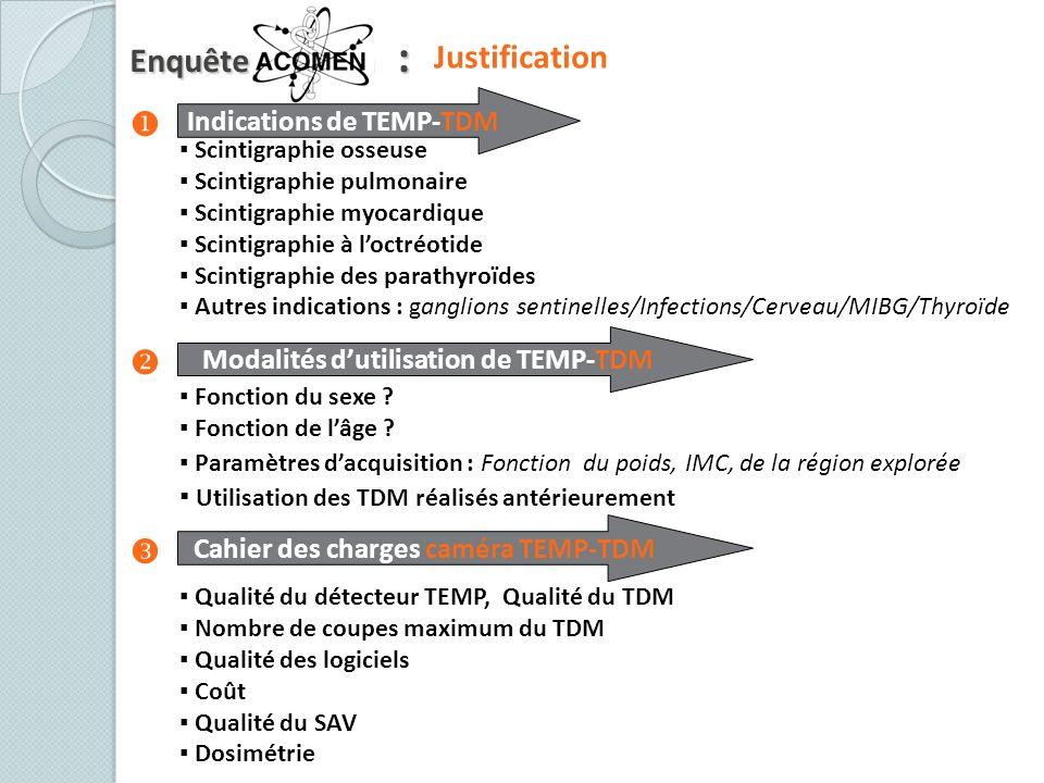 Modalités d'utilisation de TEMP-TDM Cahier des charges caméra TEMP-TDM