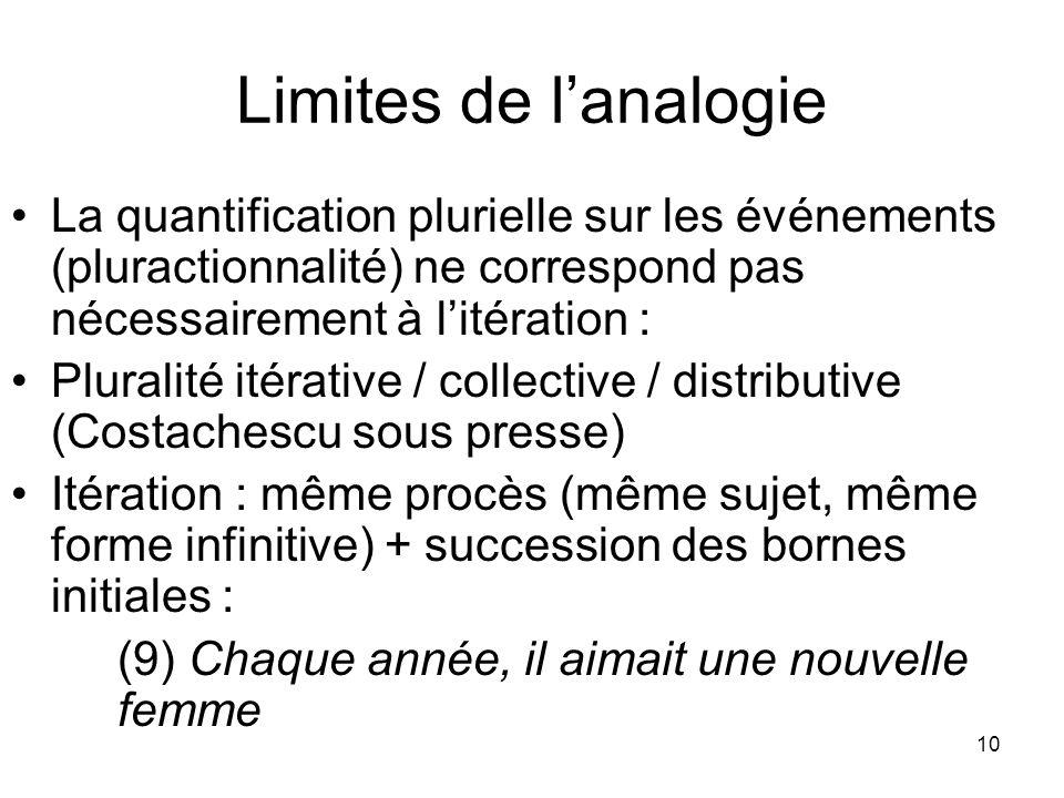 Limites de l'analogie La quantification plurielle sur les événements (pluractionnalité) ne correspond pas nécessairement à l'itération :