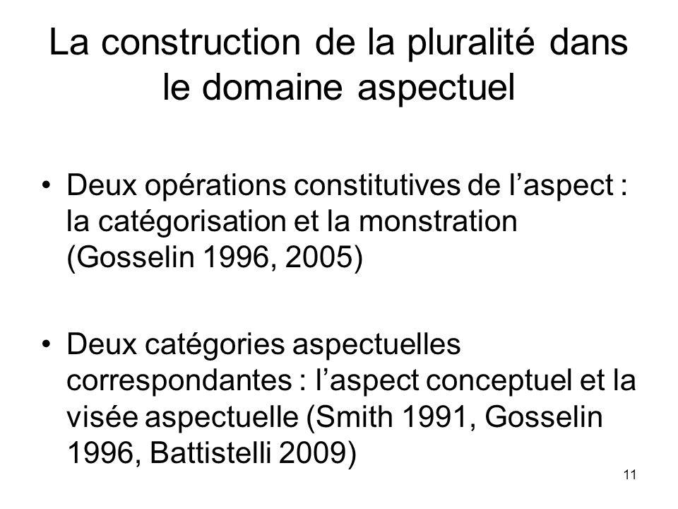 La construction de la pluralité dans le domaine aspectuel