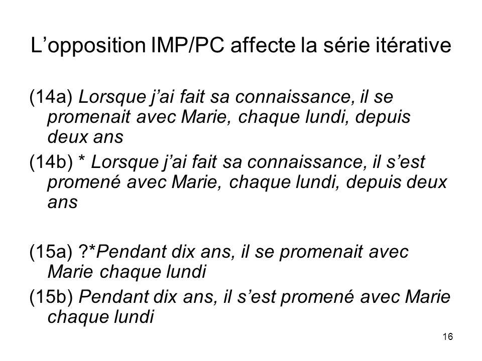 L'opposition IMP/PC affecte la série itérative