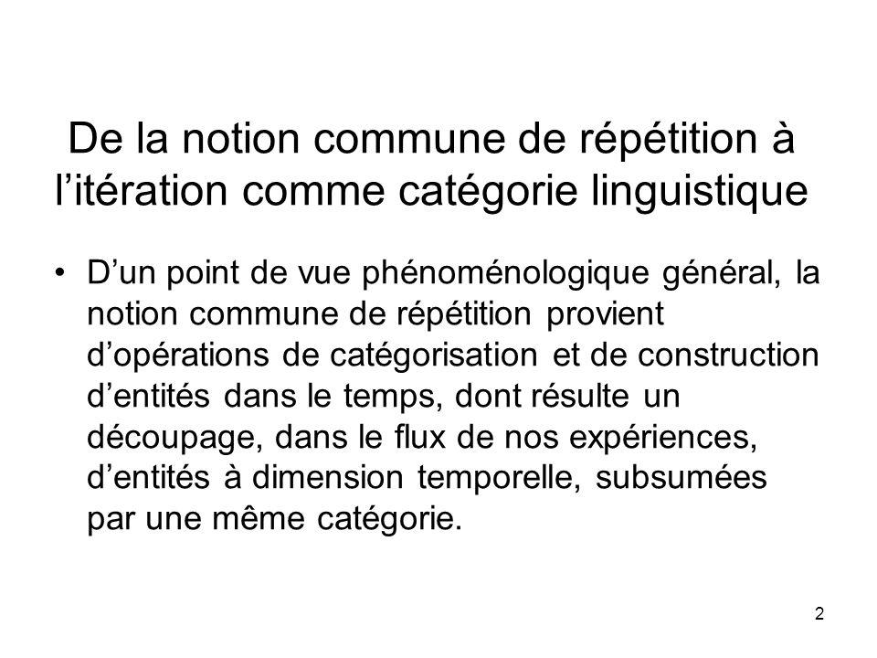 De la notion commune de répétition à l'itération comme catégorie linguistique