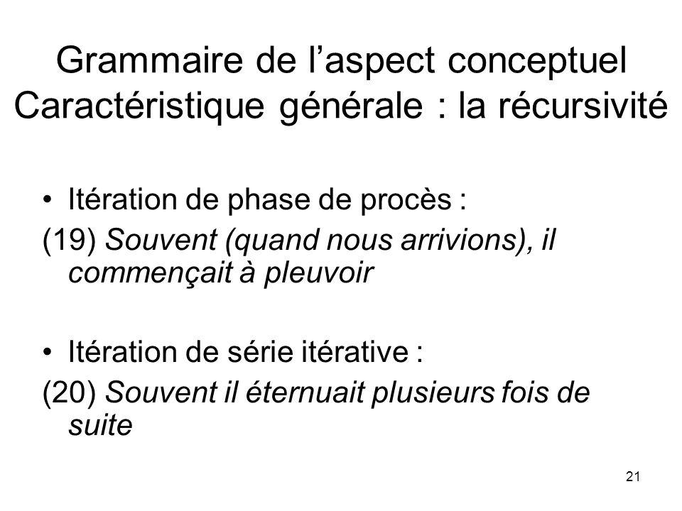 Grammaire de l'aspect conceptuel Caractéristique générale : la récursivité